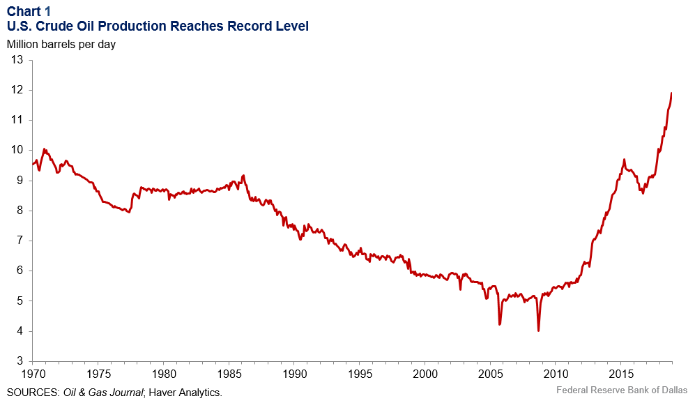 Global Perspectives: John Hess on U S  Oil Reserves, Climate