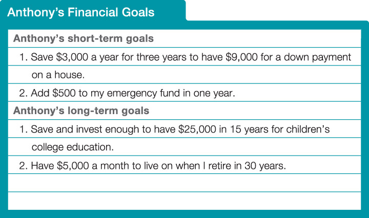 what are your short term professional goals