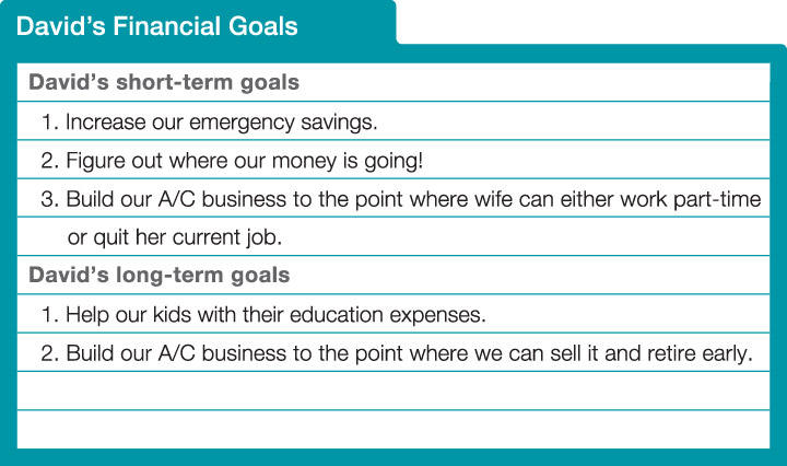 an overview of the financial goal One of the primary responsibilities of the ceo of any major corporation is to articulate the company's financial goals as a tangible focus for its business mission and strategy in theory, these.